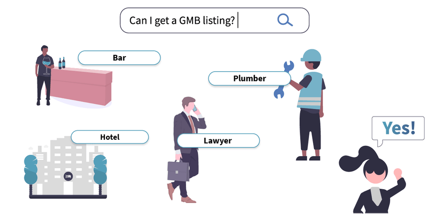 Who can get a Google My Business listing?