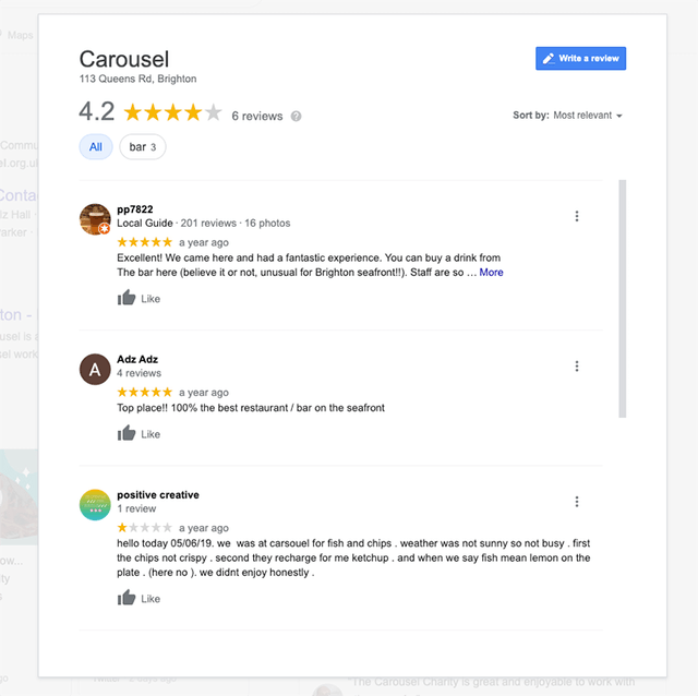 Reseñas de carrusel