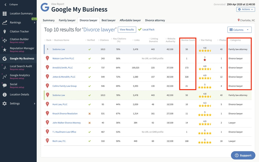Google My Business Audit: 4 Ways it Can Help You Optimize Your Listing and Outrank the Competition - 17