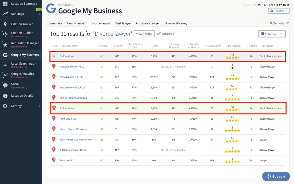 Google My Business Audit: 4 Ways it Can Help You Optimize Your Listing and Outrank the Competition - 16