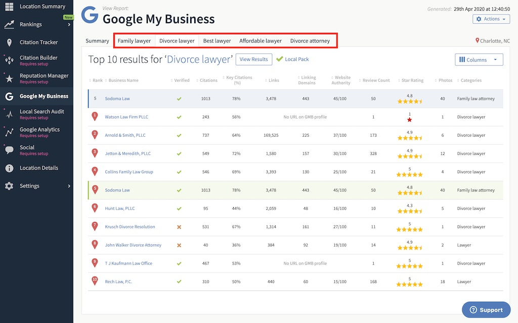 Google My Business Audit: 4 Ways it Can Help You Optimize Your Listing and Outrank the Competition - 14