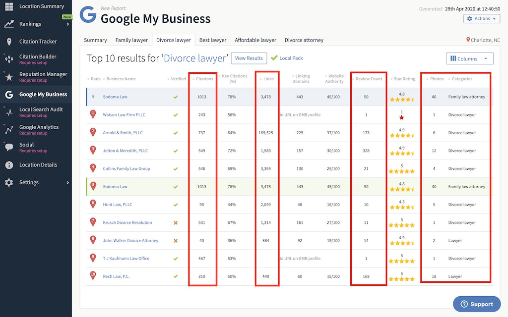 Google My Business Audit: 4 Ways it Can Help You Optimize Your Listing and Outrank the Competition - 15