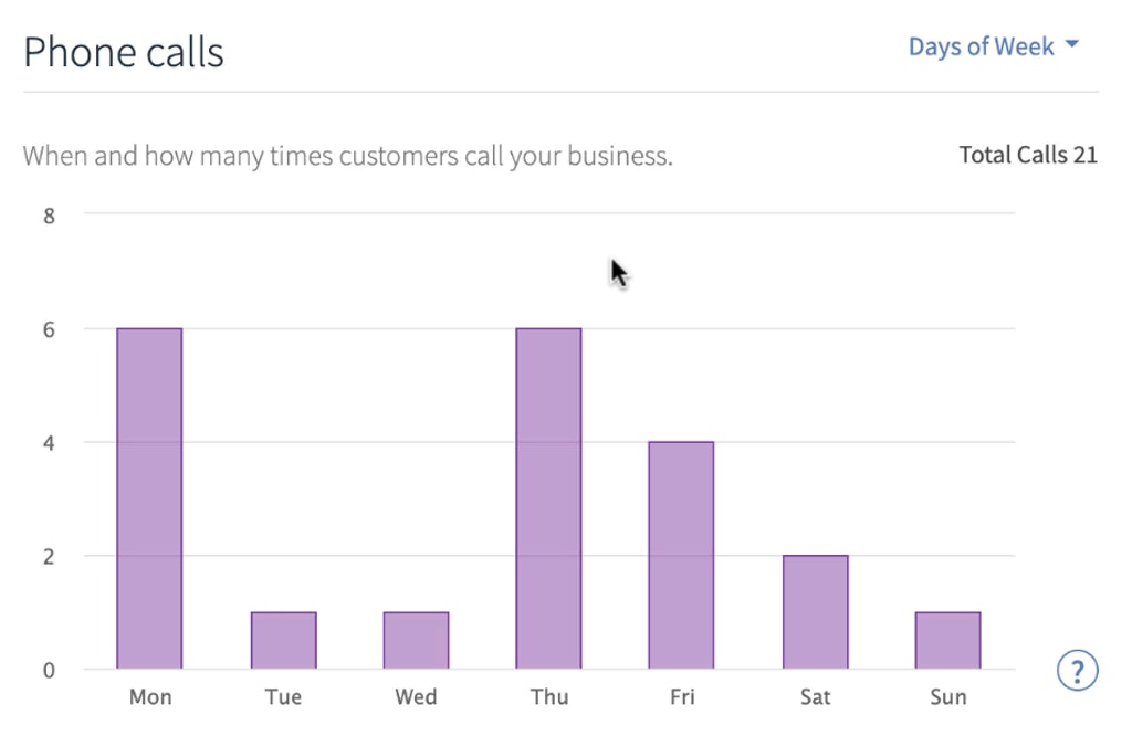 Google My Business Audit: 4 Ways it Can Help You Optimize Your Listing and Outrank the Competition - 12