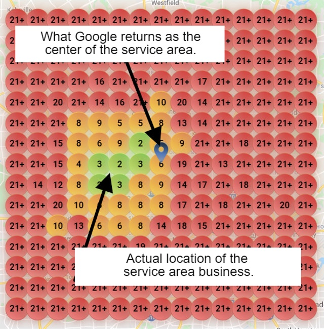 How I Improved My Local SEO Strategy with Local Search Grid - 0