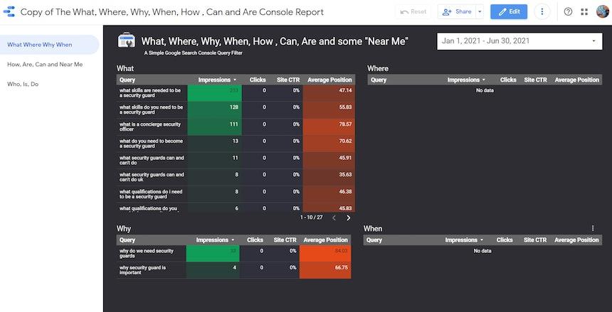 Captura de pantalla 17 de Google Data Studio