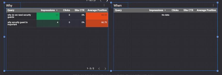 Captura de pantalla 24 de Google Data Studio