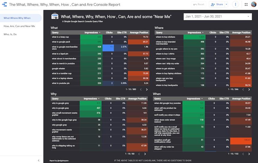 Captura de pantalla 7 de Google Data Studio